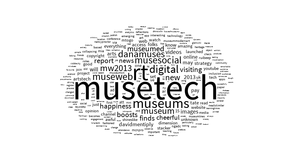 #musetech by melissaterras
