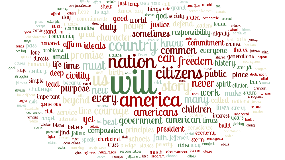 George Bush, Inaugural Address. Jan 20th, 2001. by textal