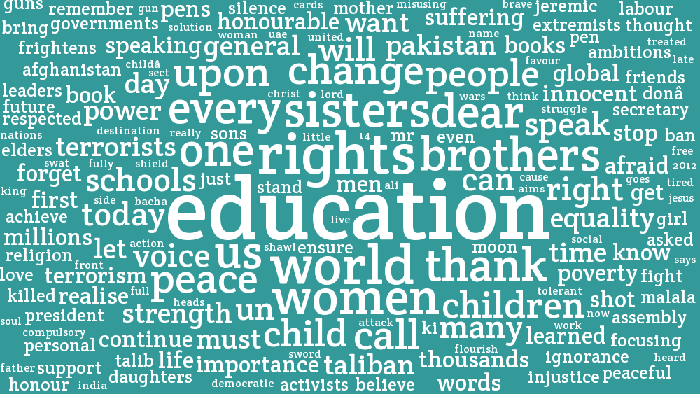 Malala Yousafzais speech to the United Nations by textal